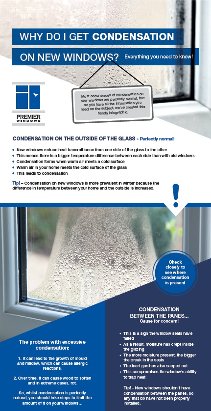 preview of the condensation infographic